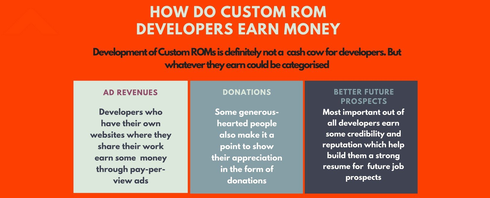 How do Custom ROM developers earn money? - EOTO Tech